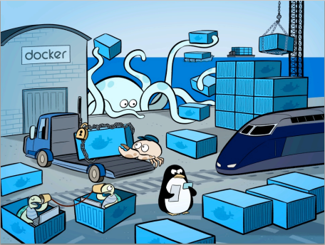 The past, present and future of containers
